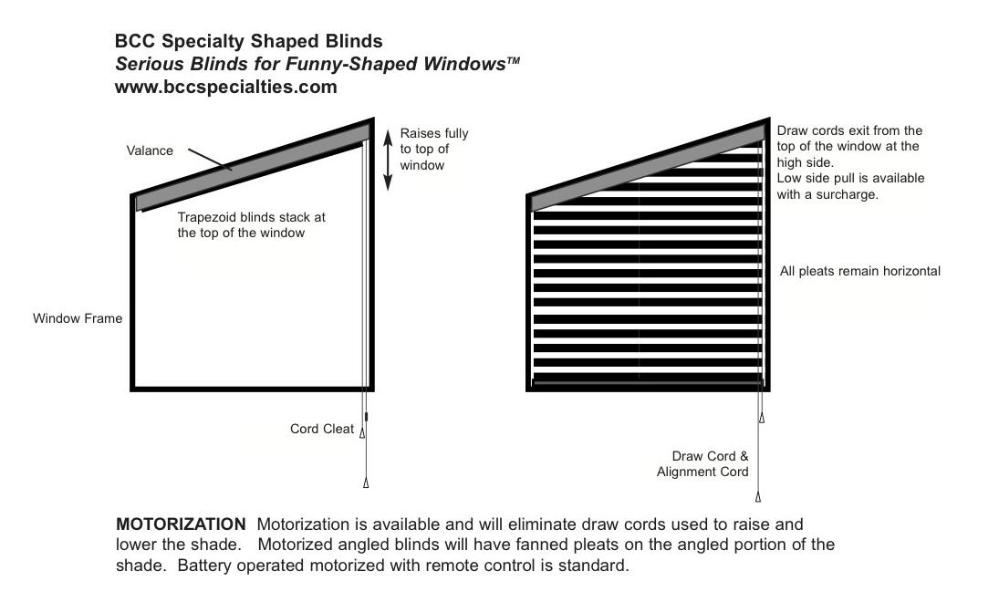 Angled Blinds Triangular